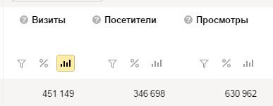 Статистика сайта за 2016 год