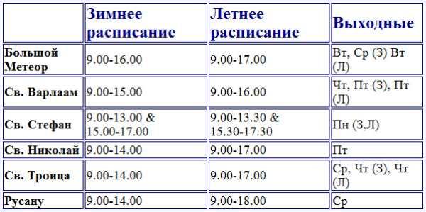 монастыри метеоры таблица время посещения