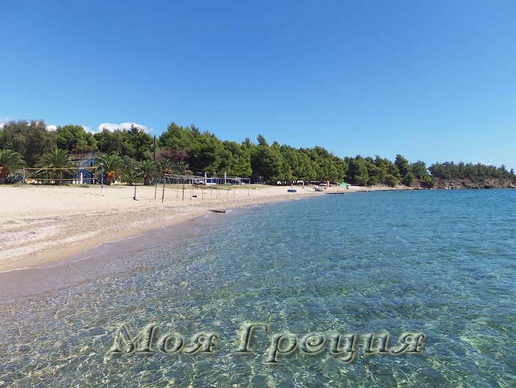 Пляж Ватопеди