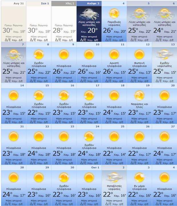 Проноз погоды в Халкидики (Торони) на сентябрь 2014