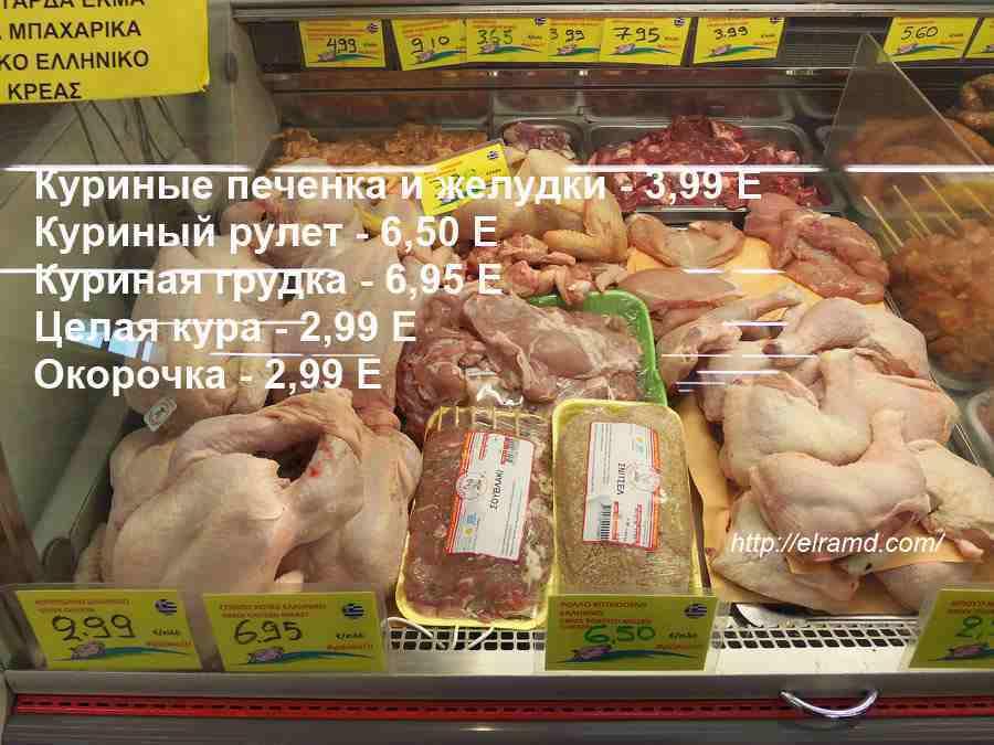 Цены на курицу в Греции