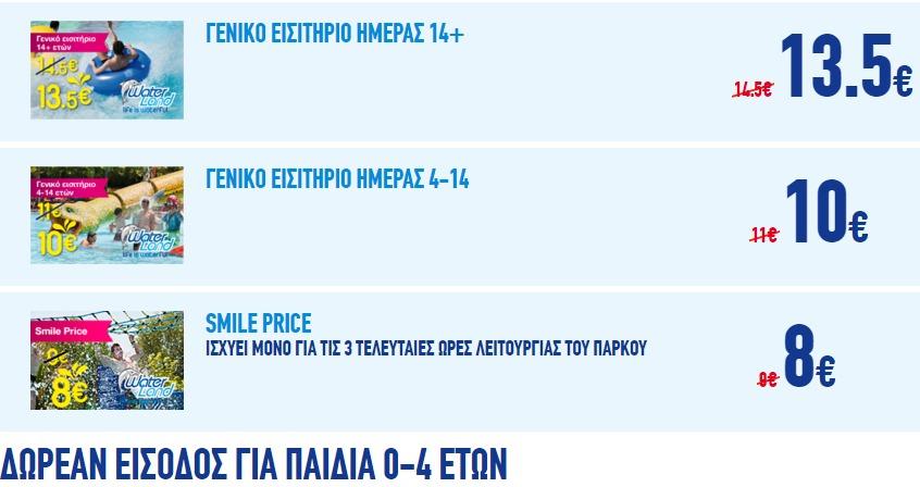Цены на билеты в Аквапарк
