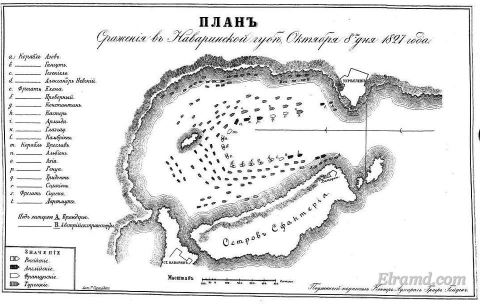План Наваринского сражения 1827 года