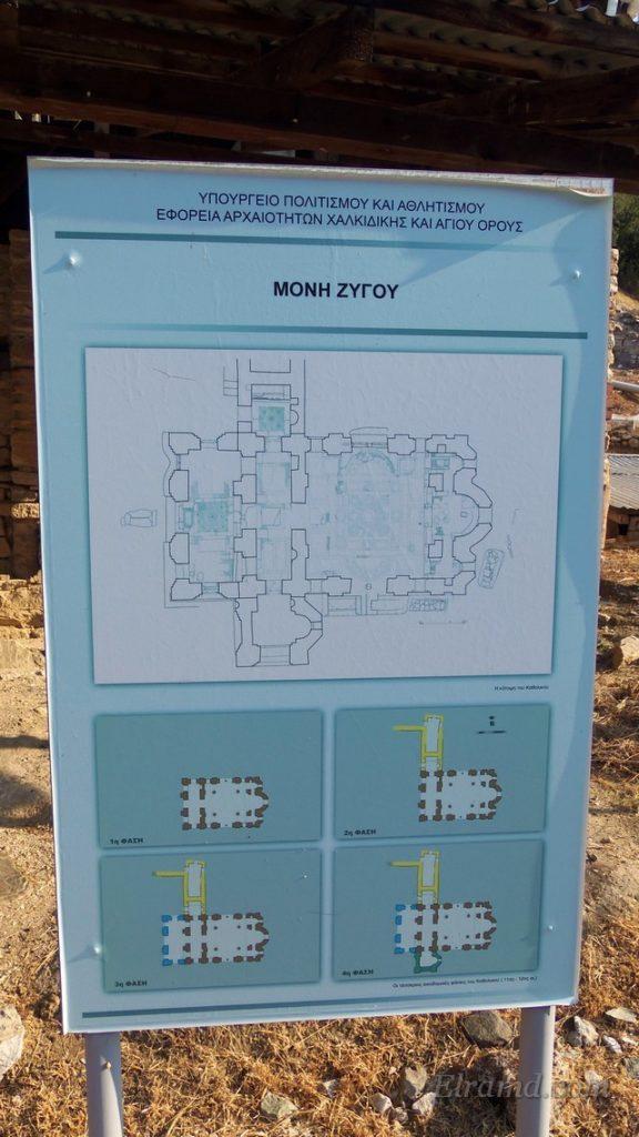 Фазы строительства храма монастыря Зигу